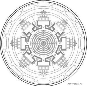 tibetan-mandala-coloring-page