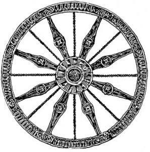 koleso-sivol-uspeha