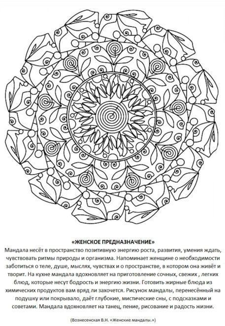 mandala-jenskoe_prednaznachenie