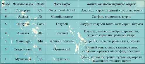 tablica-vibor-klamney-po-chakram
